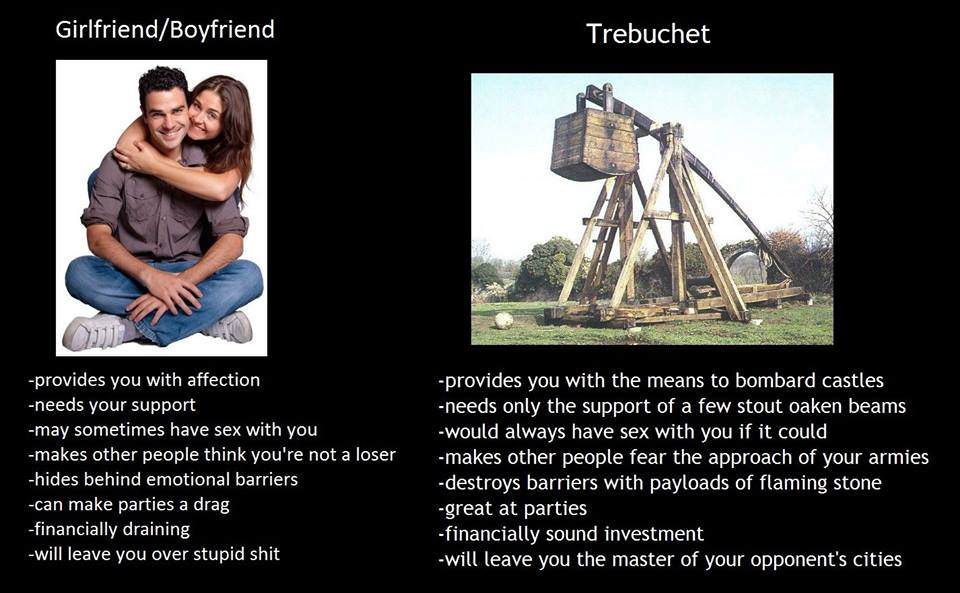 Boyfriends should help support girlfriend?