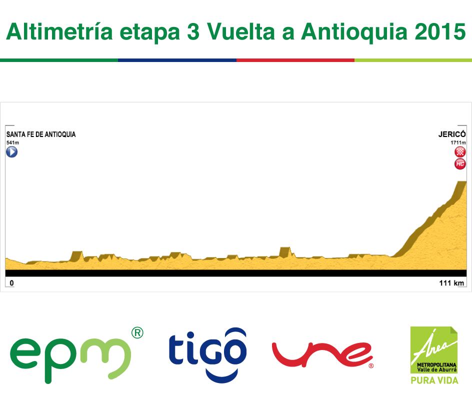 Vuelta a Colombia 2015 CGGeAabWoAIPBsk
