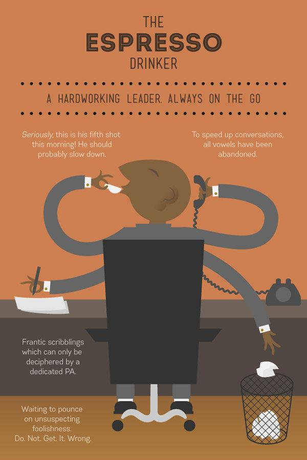 What's your coffee personality? http://t.co/xiRCmeaZoT #infographic http://t.co/EAC8BMV4DH