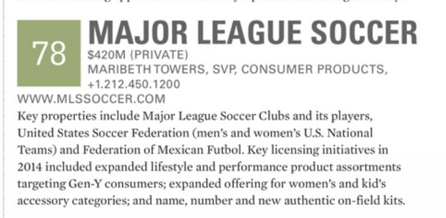 Hmm, did you know that #MLS was #78 on the top 150 Global Licensors list? with $420 million in revenue? http://t.co/xrHX9nmo8g