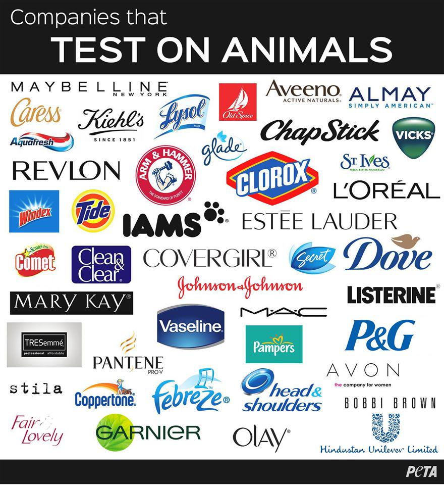 Peta india on twitter are you using animal tested for Products that don t exist