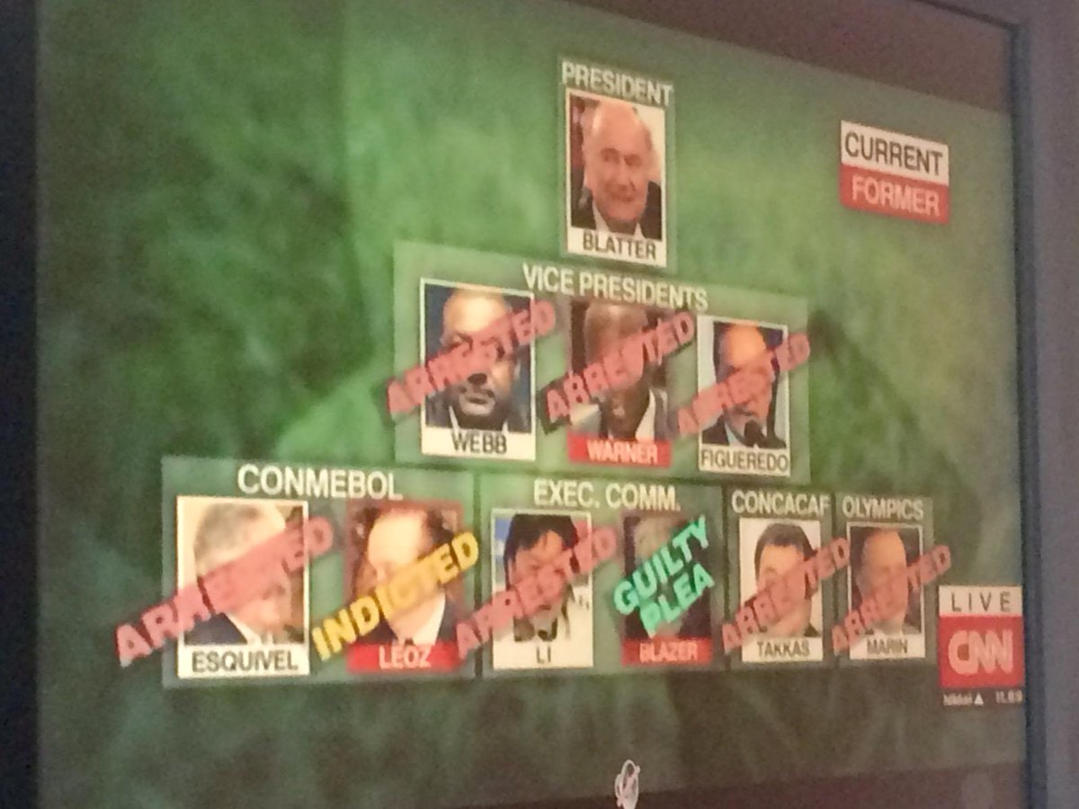 This graphic of FIFA leadership is extraordinary. http://t.co/tTLOyrJKCa