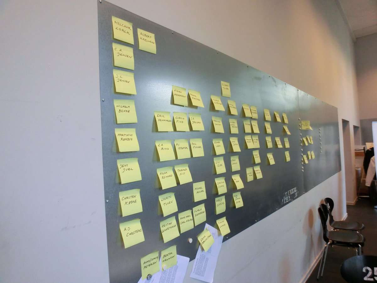 Work board from the Wikipedia Edit-a-thon at @smkmuseum https://t.co/6lcI6OzYMU #NODW15 http://t.co/dH06CyQqvt