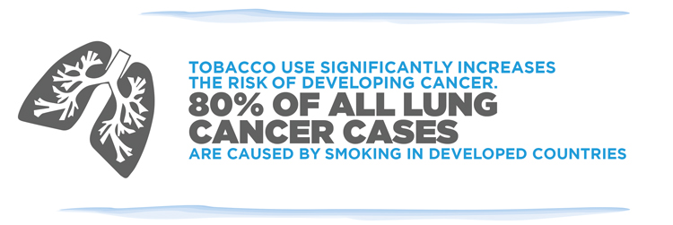 Did you know that 80% of all lung cancer cases in developed countries are caused by smoking? #WorldNoTobaccoDay http://t.co/kWX8AfwsFd