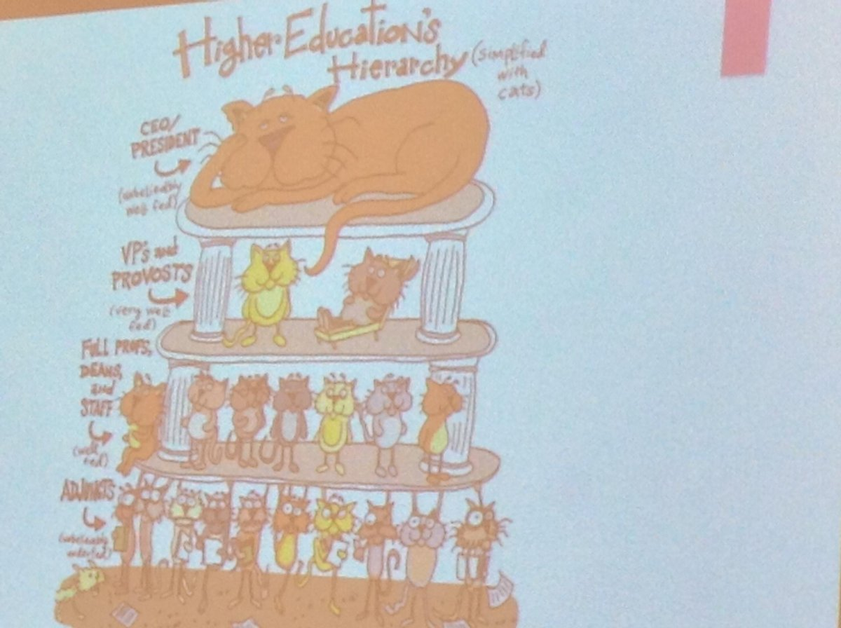 Hierarchy looks cuter than it feels in @roopikarisam Great slide #hastac2015 http://t.co/s1dtYDExyN