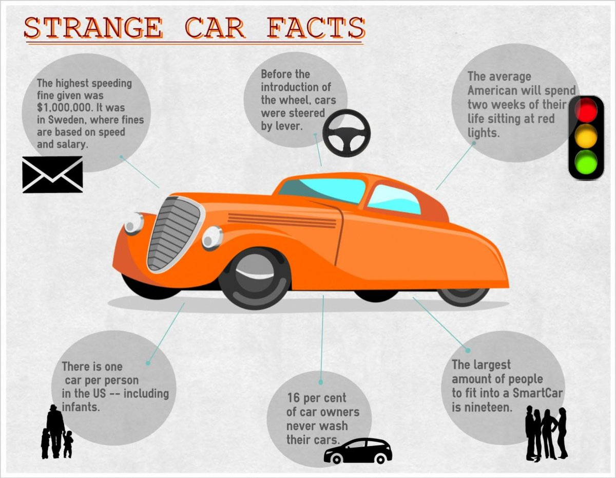 Car Lister On Twitter Did You Know These Strange Facts Cars Auto History Http T Co E0xonkimho