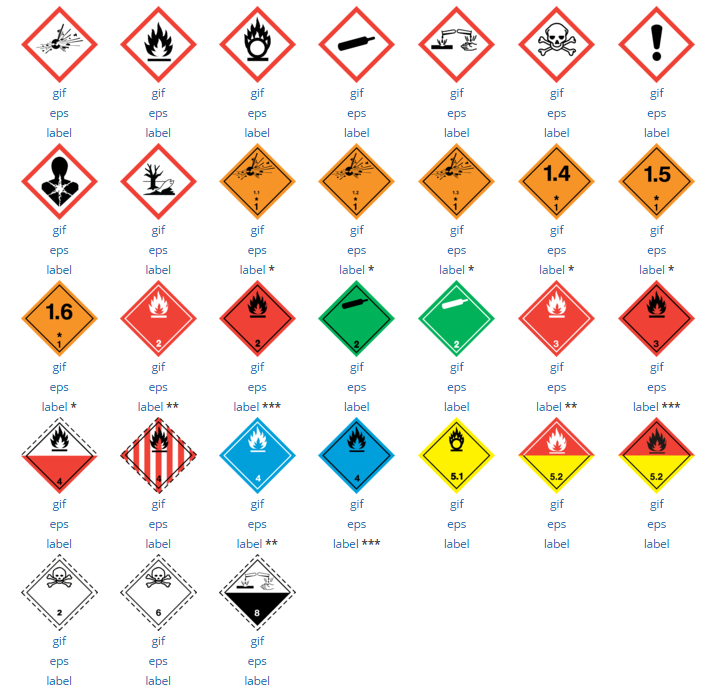 Unece On Twitter Starting June 1 New Ghs Pictograms For Dangerous Chemicals In Europeanunion See List Http T Co Eztfyzyow1 Oinf6w7vka