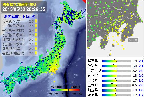 全国揺 RT @EqAlarm: [緊急地震速報]20:27:25現在 第16報(終) 予報 発生:20:23:11 震源:小笠原諸島西方沖 28.0N 140.1E 560km 規模:M9.1 最大不明 予想:- - - 確度:- http://t.co/FbaU1waNPA