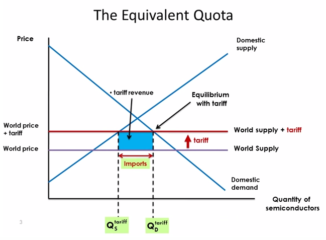 The gallery for --> Quota Economics
