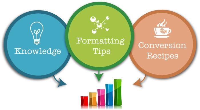 5 #Adwords paid #marketing tactics to be kept at top of your radar  http://t.co/RGY1JswMI4 http://t.co/ZNJe7QYVEy