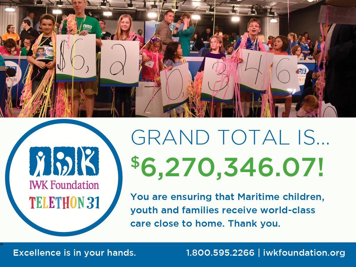 $6,270,346.07 raised during the #IWKTelethon on @CTVAtlantic! Thank you #NovaScotia #PEI & #NewBrunswick http://t.co/ijYndwafL9