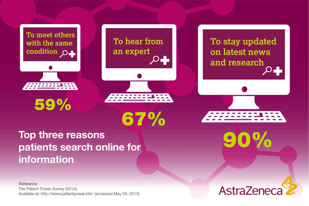 #ASCO15 – check out the top three reasons patients access health information online @PatientPower http://t.co/w6EU56d3Sz