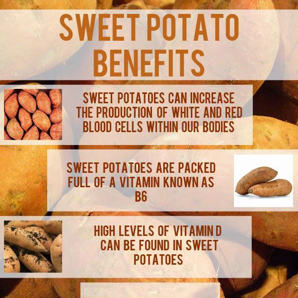 Sweet Potatoes : Health benefits Sweet Potatoes HealthyFoods