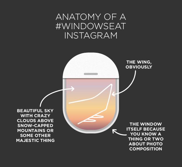Admirable Anatomy Instagram Recap Anatomy Window Seat Instagram Bralicious Painted Fabric Chair Ideas Braliciousco
