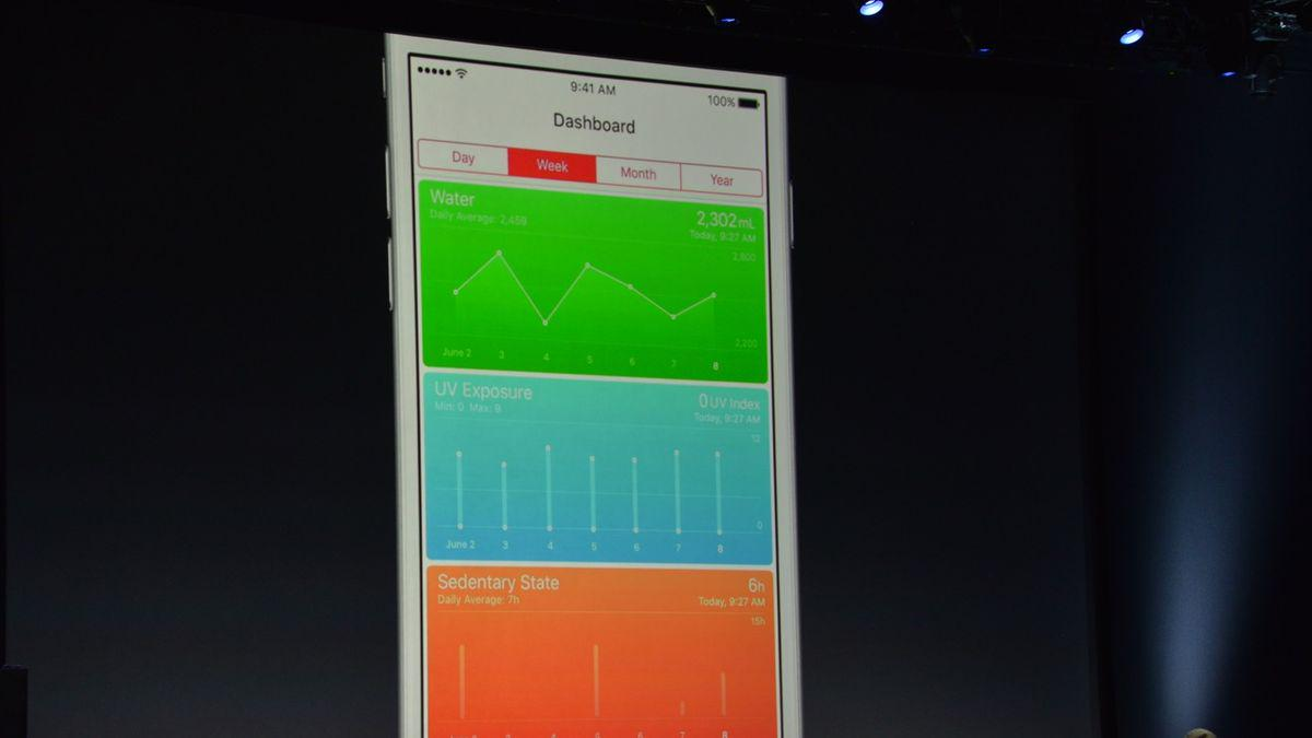 With iOS 9, Apple's HealthKit will finally track menstruation