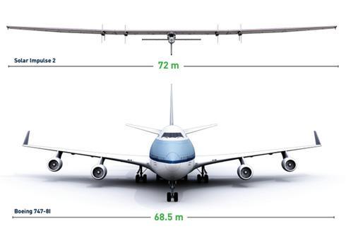 さて、今夜天候不良のため名古屋空港に急遽着陸をすることになったソーラー・インパルス2(Si2)。世界初の「太陽光エネルギーによる世界一周飛行」に挑戦中。太陽電池パネルの面積を増やすため長大な翼を備える。それでいて重さは2.3tと軽量 pic.twitter.com/sZjiiqdcYT