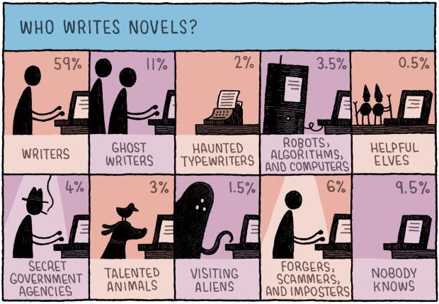 ¿Quién escribe novelas? Otra estupenda viñeta de @tomgauld [inglés], vía @CasualOptimist http://t.co/D9TSpfk1LE http://t.co/TDHvoiXsGY