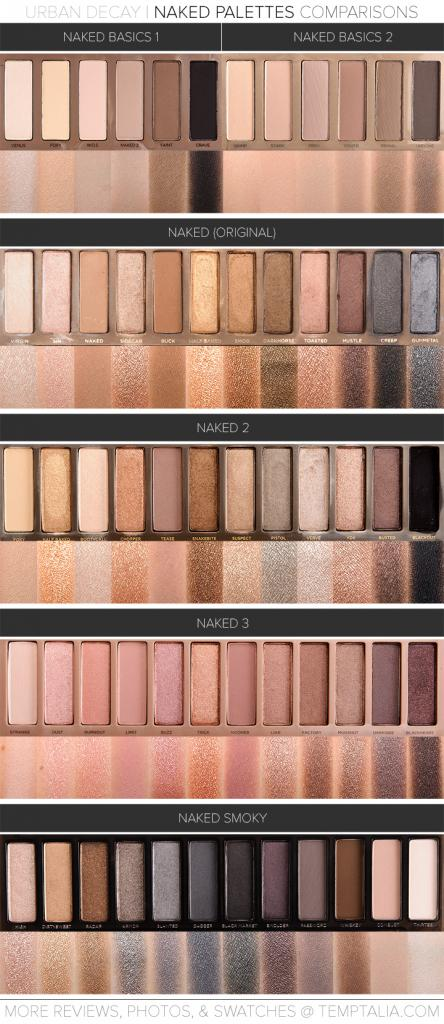 New! @UrbanDecay Naked Palettes Mega Comparison Photos & Swatches http://t.co/AP7FT3ep8s http://t.co/Rg1RSiSkXG