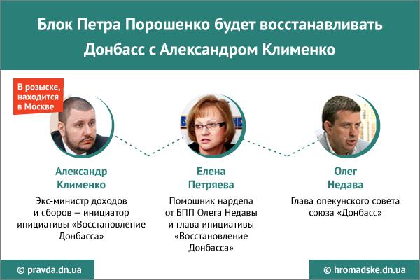 Рабочая группа при Минагрополитики рекомендовала к приватизации первые 100 госпредприятий - Цензор.НЕТ 2235