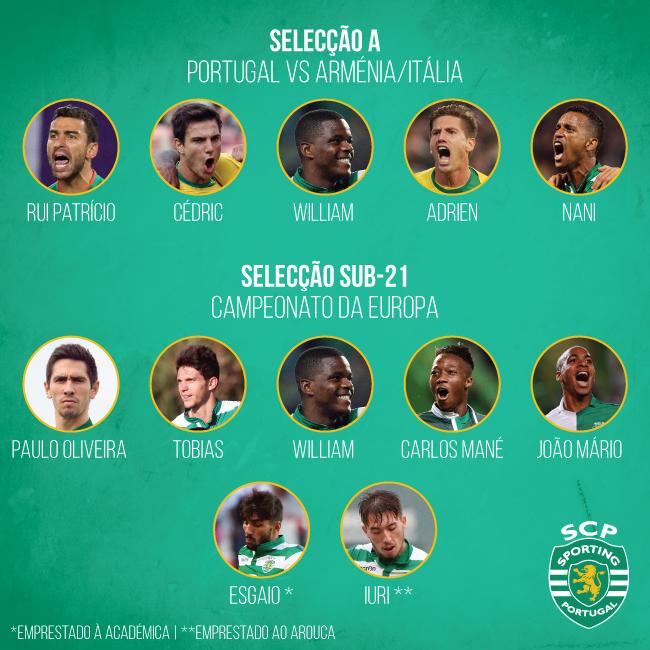 Fernando Santos e Rui Jorge convocaram 11 leões para as Selecções A e Sub-21. Boa sorte, 'leões'!