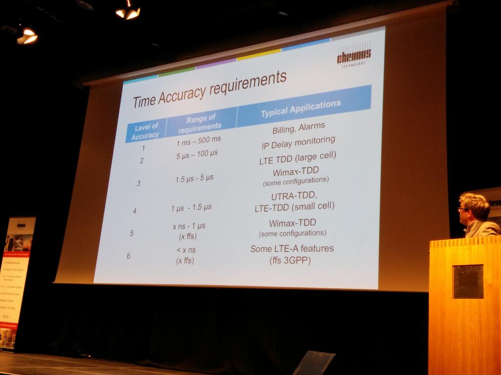 What will be the timing accuracy requirement for 5G? @PhaseReady http://t.co/f0hbnI8pW5