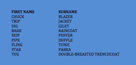 Find your Chuck Blazer name by taking a random monosyllabic verb as your 1st name and a type of coat as your surname. http://t.co/I0i2ktWiID