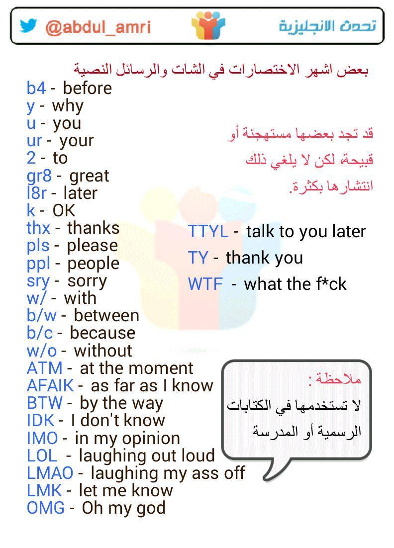 اختصارات كلمات انجليزية كلام نسوان