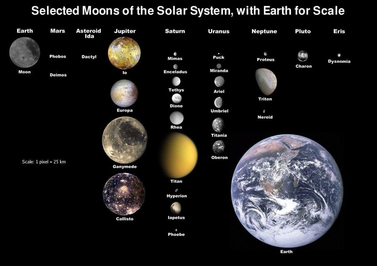 cu l es la luna m s grande de todo el sistema solar