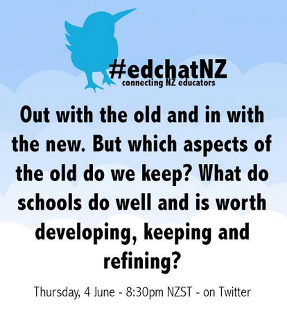 Q1 What is your favourite 'go to' strategy or lesson that works every time? #edchatNZ #edchatNZquestion http://t.co/pqP0L6jR6S
