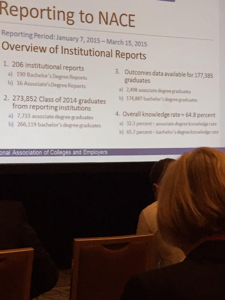 Thumbnail for Highlights From the #NACE15 Session on First-Destination Survey, Class of 2014