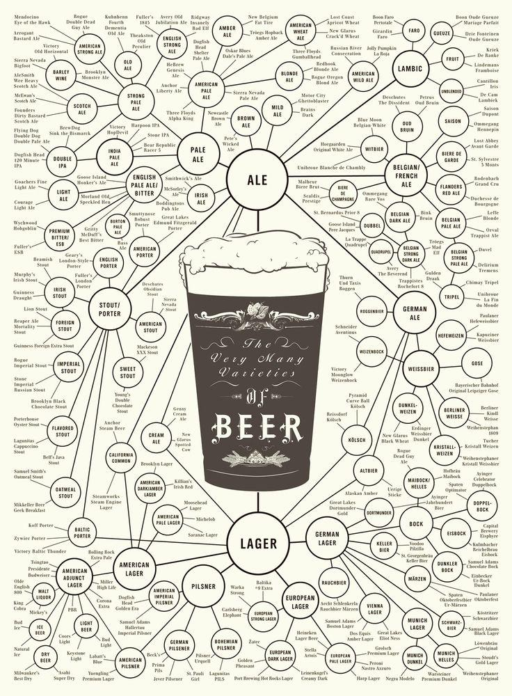 "For some of us, a very useful ""Beer map""... http://t.co/q7iBO8EIPG http://t.co/0M9yzCwPKk"