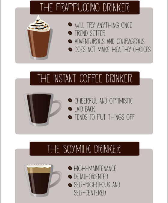 Hereu0027s What Your Favorite Coffee Drink Says About Your Personality! #Amman  #JO #Coffeepic.twitter.com/iU9gygpFet