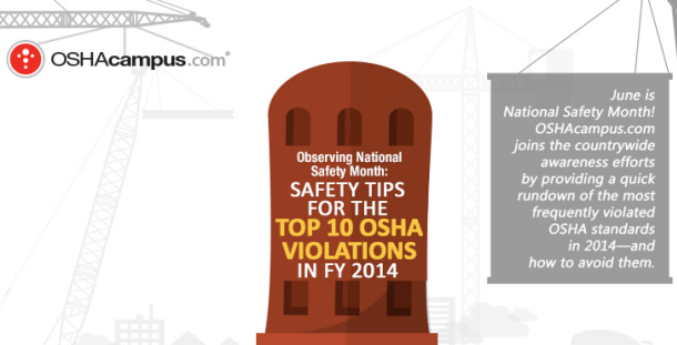 National Safety Month: #Safety Tips for the Top 10 #OSHA Violations in 2014 http://t.co/E4Kn0X6sEv Via @OSHAcampus http://t.co/o7kXL5kvZc