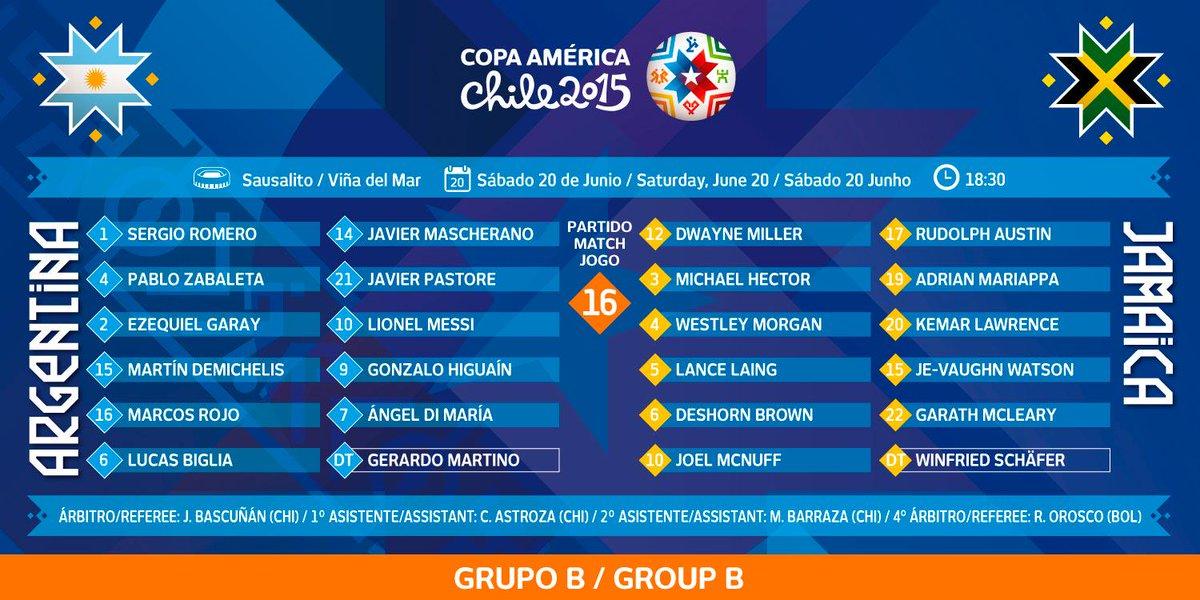 Image Result For Chile Vs Argentina En Vivo Online Gratis