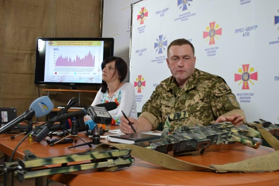 На востоке Украины находятся 9 тысяч российских военных, имеющих на вооружении 532 единицы бронетанковой техники, - пресс-центр АТО - Цензор.НЕТ 6245