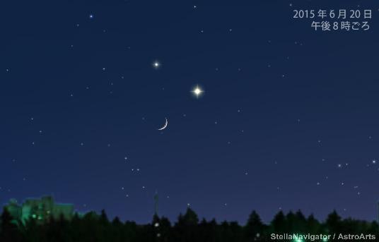 【土曜日なのに月木金】明日20日の日没後、細い月と木星、金星が集まっているのが見えます。 http://t.co/Xcuab2oQxz 木+金はこれから日々近づいていき、7月1日(水)に最接近となります。 http://t.co/6ZdPUAPE1i