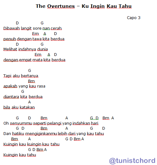 Tunist Chord On Twitter The Overtunes Ku Ingin Kau Tahu Chords