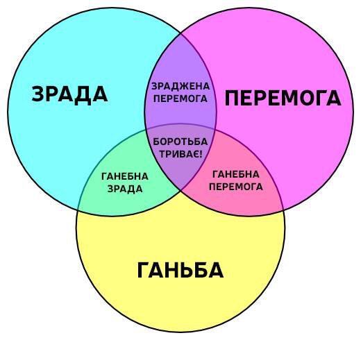 Договориться с криминальными кланами на Закарпатье было невозможно, - Луценко - Цензор.НЕТ 3728