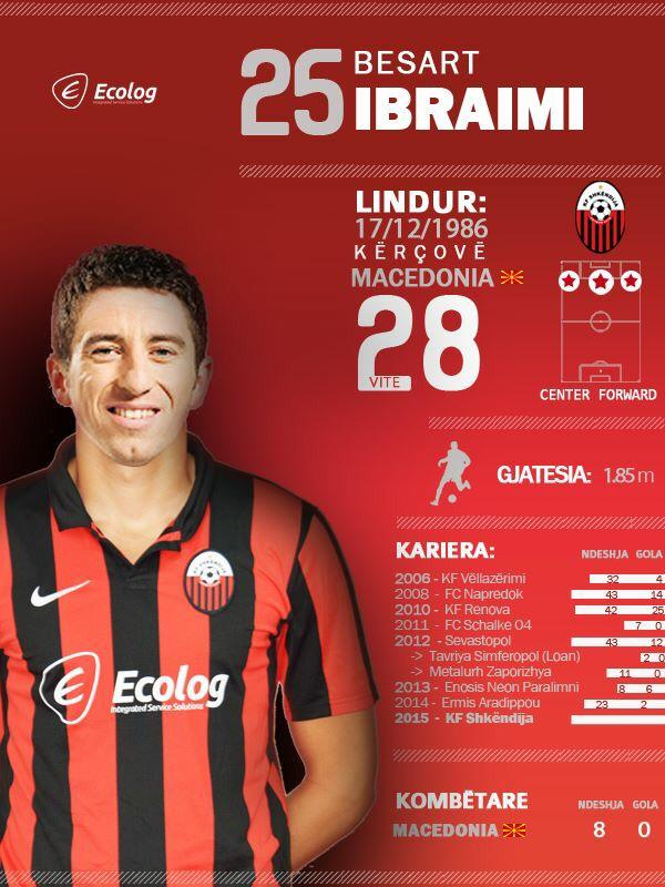 Shkendija's infographic about Ibraimi's signing