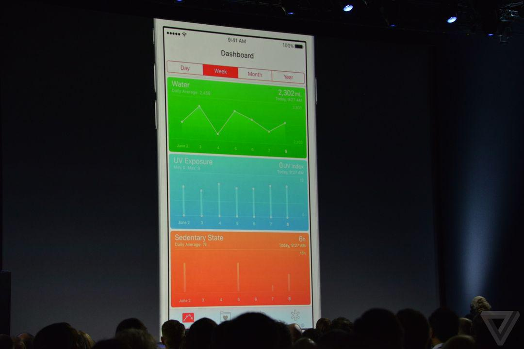 With iOS 9, Apple's HealthKit will finally track menstruation