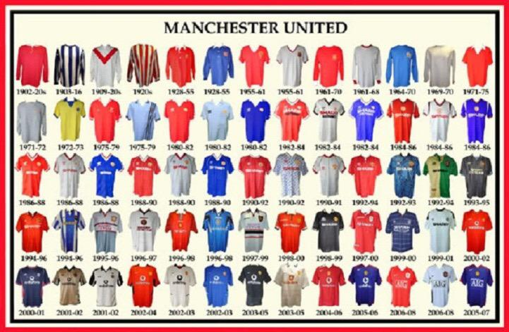 Image result for ALL 3 MANCHESTER UNIted  kits