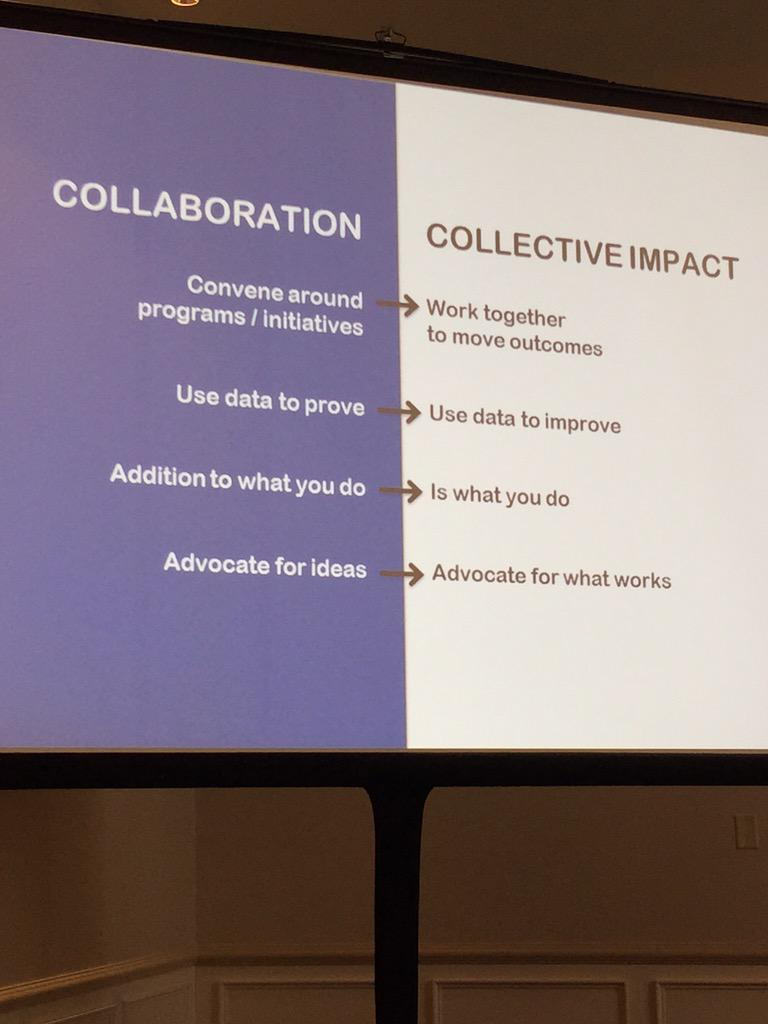 @MStagaman speaks on #CollectiveImpact at #GreaterOhioSummit http://t.co/vR0vaN86ay