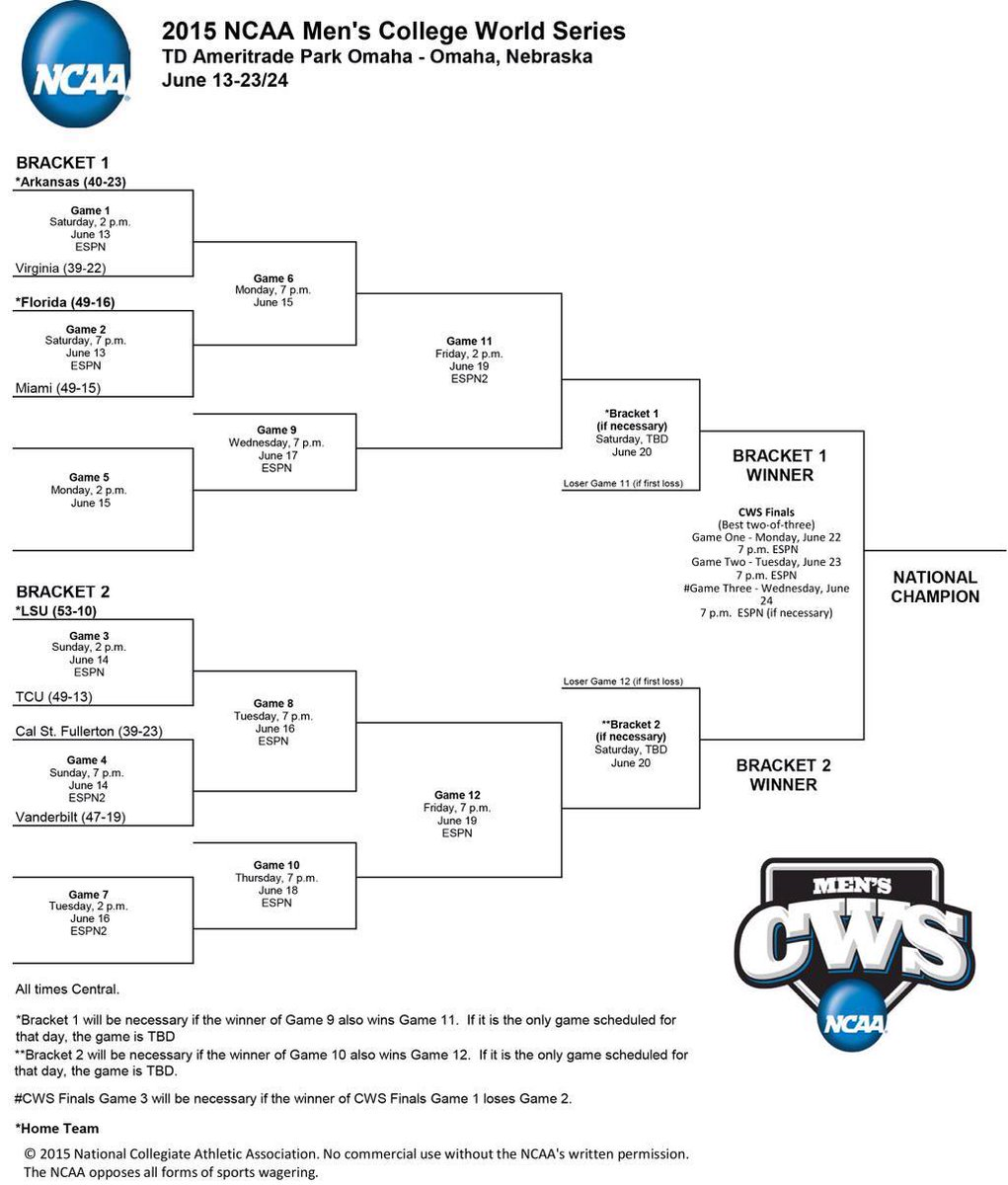 Baseball bros on twitter quot 2015 college world series bracket http t