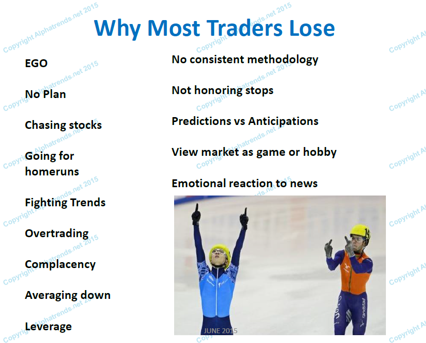 Why most traders lose http://t.co/3JvTtJdtlB