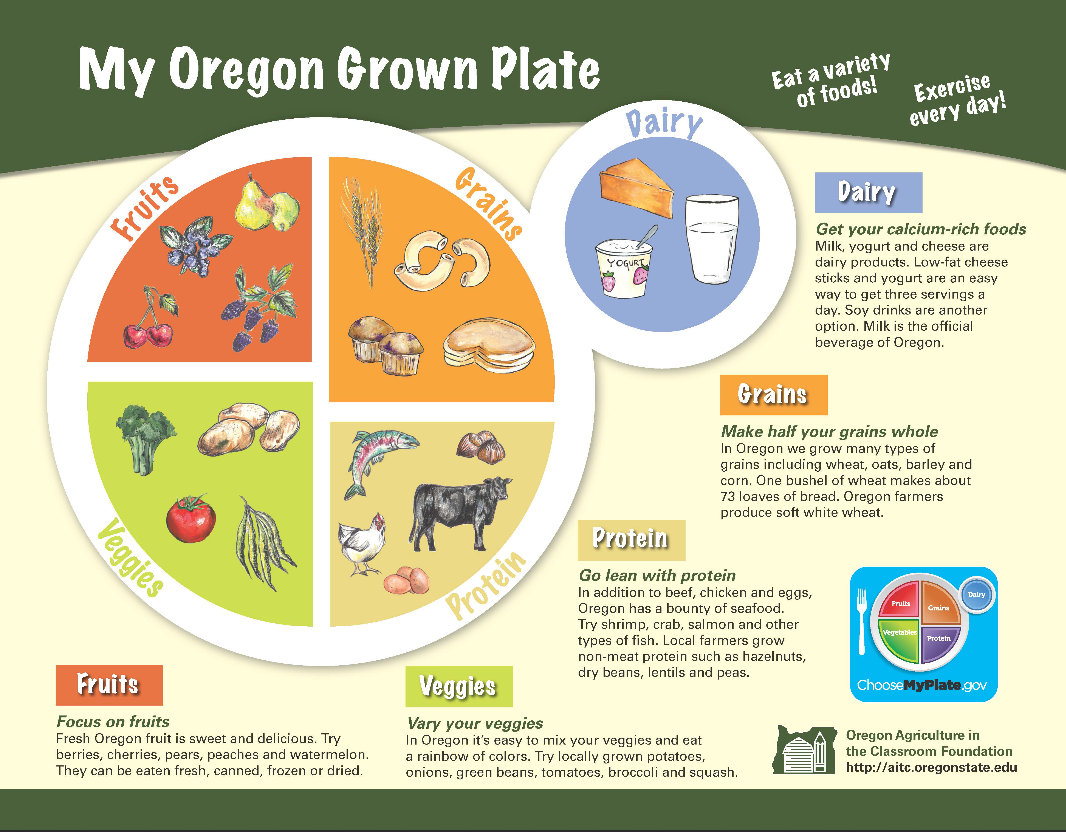 Oregon Grown : Oregon Grown Plate local foods fit MyPlate nutrition