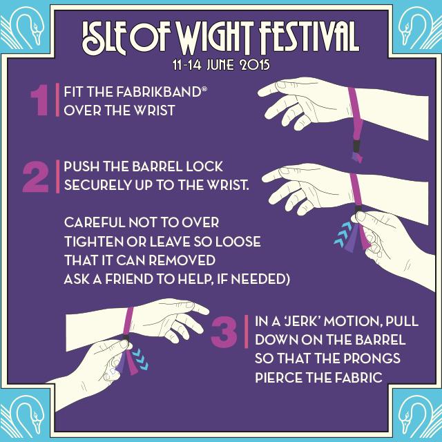 Isle of Wight Fest on Twitter: