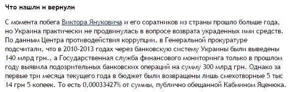 ГПУ задержала межрайонного прокурора Полтавской области за получение $5 тысяч взятки - Цензор.НЕТ 4425