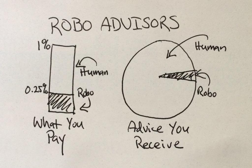 It's not a napkin @behaviorgap, but I think it's still effective. Robo Advisors: What you pay vs. what you receive http://t.co/YOoORzRfix