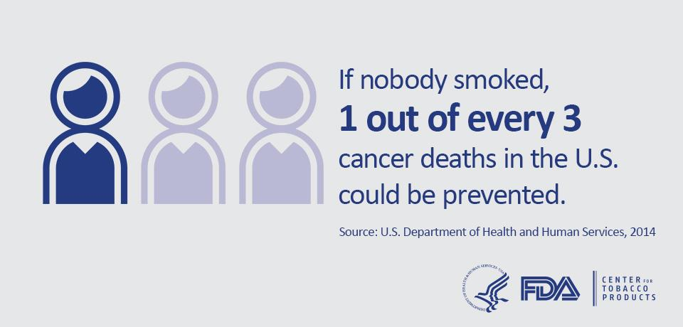 1 in 3 cancer deaths in this country are caused by cigarette #smoking, & are completely preventable #MensHealthMonth. http://t.co/YPPju7fvM7