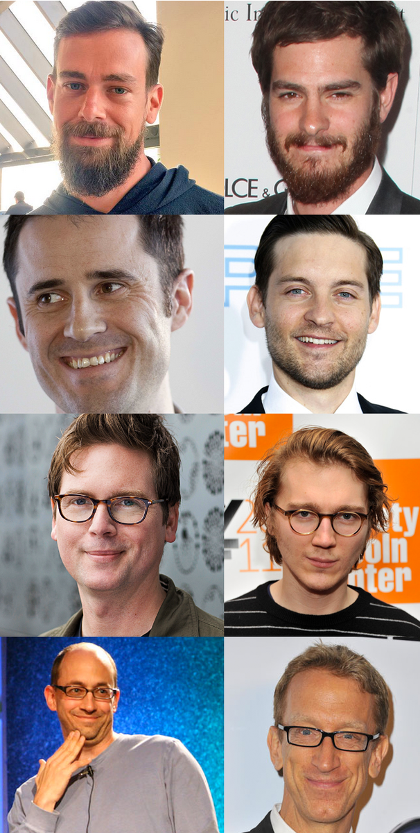 Ok, Here's my casting picks for the inevitable Twitter movie drama that will come out. http://t.co/kZiezs146w